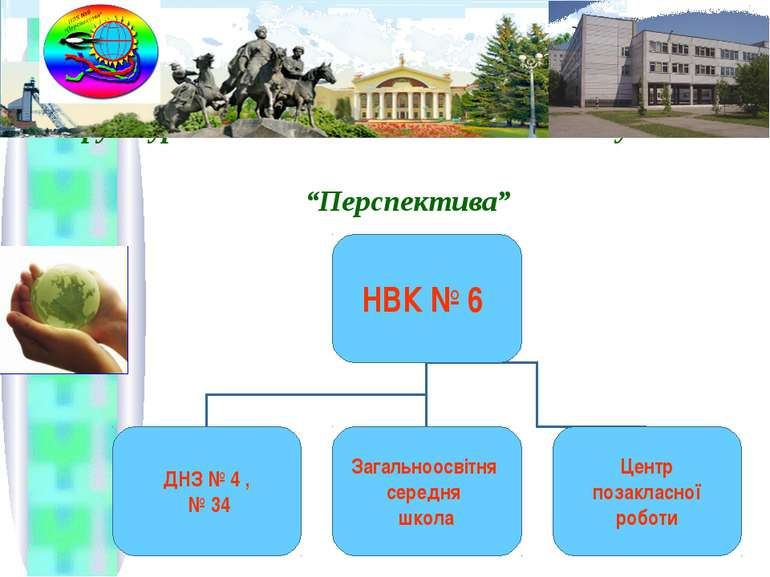 "Структура навчально-виховного комплексу № 6 ""Перспектива"""
