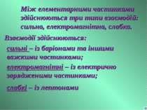 Між елементарними частинками здійснюються три типи взаємодій: сильна, електро...