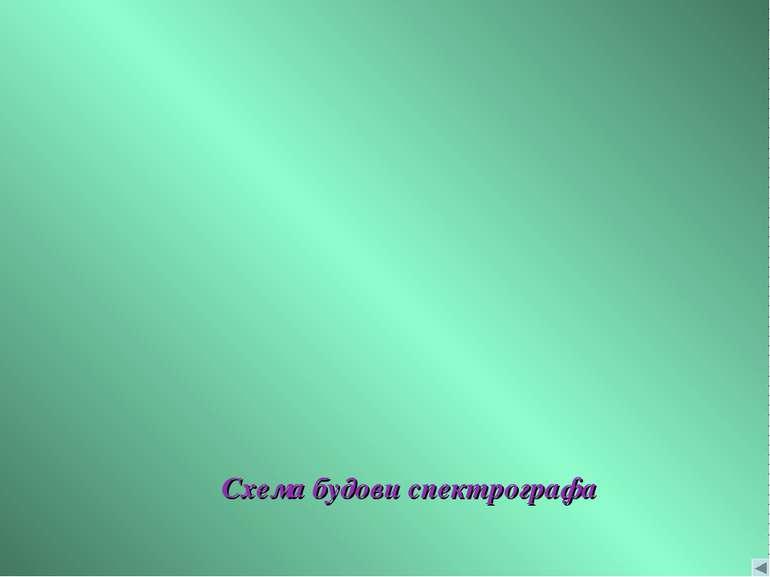 Схема будови спектрографа