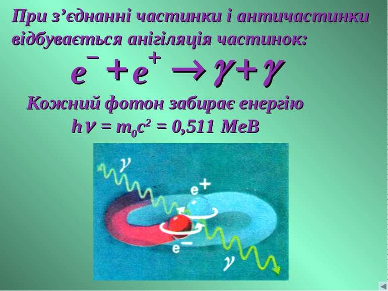 При з'єднанні частинки і античастинки відбувається анігіляція частинок: Кожни...