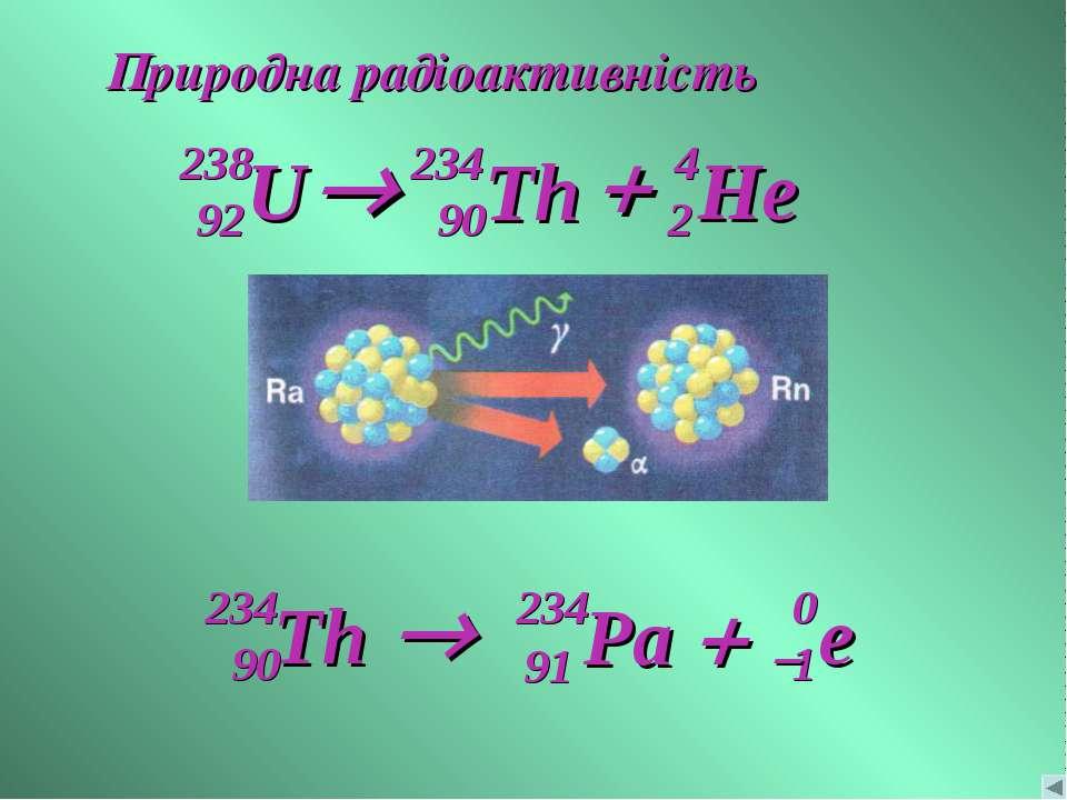 Природна радіоактивність Th 234 90 + ® + ® Pa 234 91