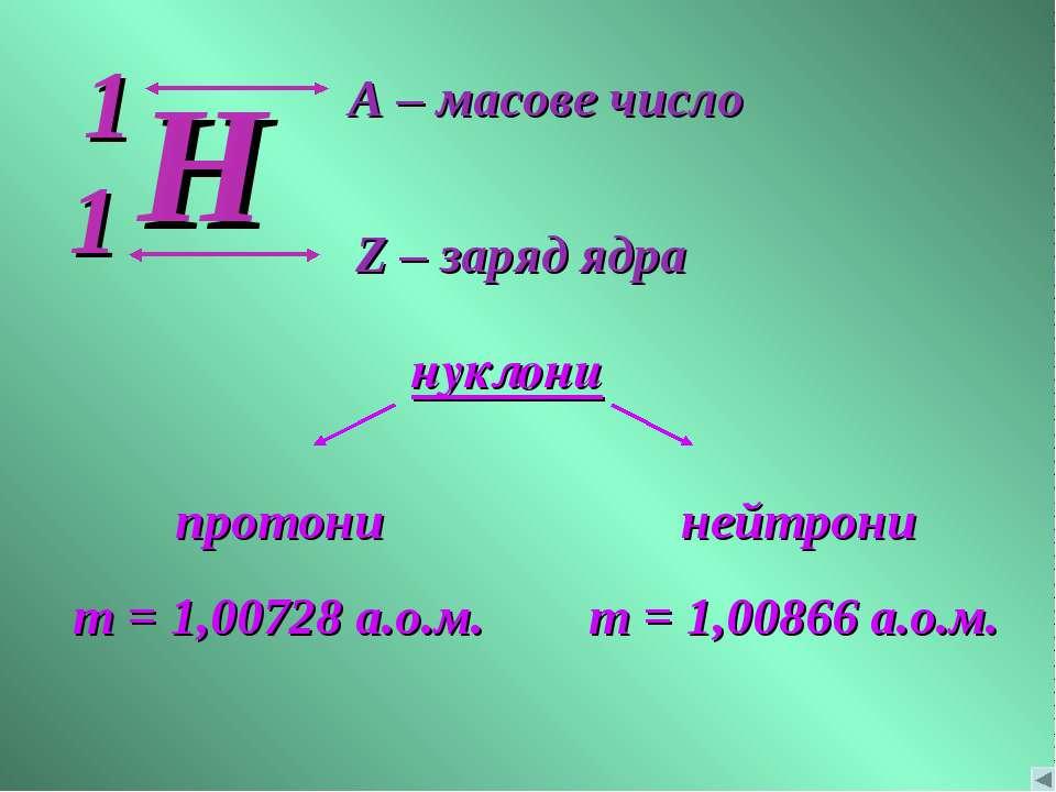 Z – заряд ядра А – масове число нуклони протони m = 1,00728 а.о.м. нейтрони m...
