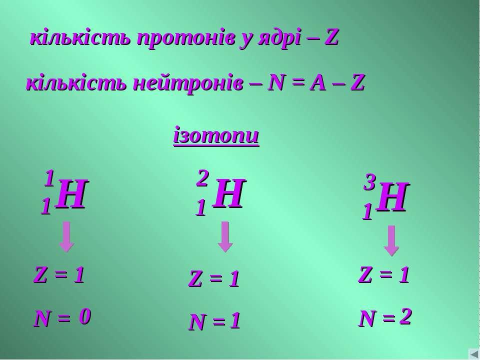 кількість протонів у ядрі – Z кількість нейтронів – N = A – Z ізотопи Z = 1 N...