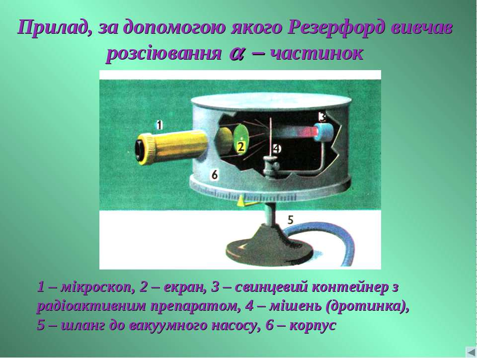 1 – мікроскоп, 2 – екран, 3 – свинцевий контейнер з радіоактивним препаратом,...
