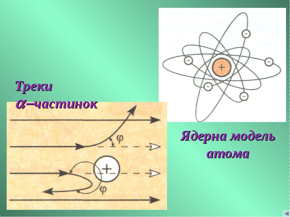 Треки a-частинок Ядерна модель атома