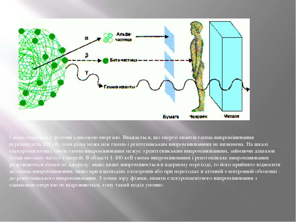 Гамма-квантами є фотони з високою енергією. Вважається, що енергії квантів га...