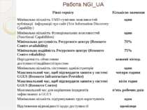 Работа NGI_UA