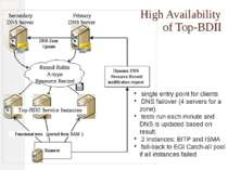 High Availability of Top-BDII
