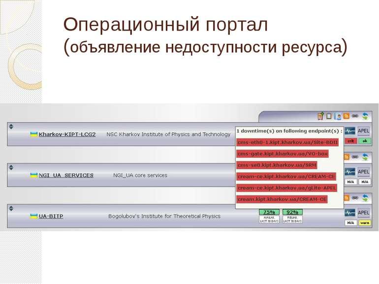 Операционный портал (объявление недоступности ресурса)