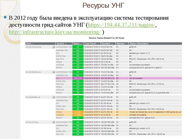 Ресурсы УНГ В 2012 году была введена в эксплуатацию система тестирования дост...
