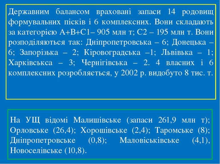 На УЩ відомі Малишівське (запаси 261,9 млн т); Орловське (26,4); Хорошівське ...