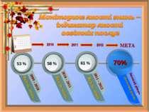 2010 2011 2012 МЕТА 70% Якість знань Якість знань Якість знань 2009 - 2010 20...