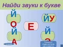 Найди звуки к букве ЙО Е ЙА ЙЭ ЙУ справка Правильно угаданная буква увеличива...