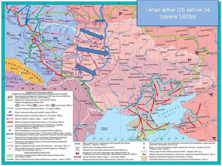 І етап війни (25 квітня-14 травня 1920р)