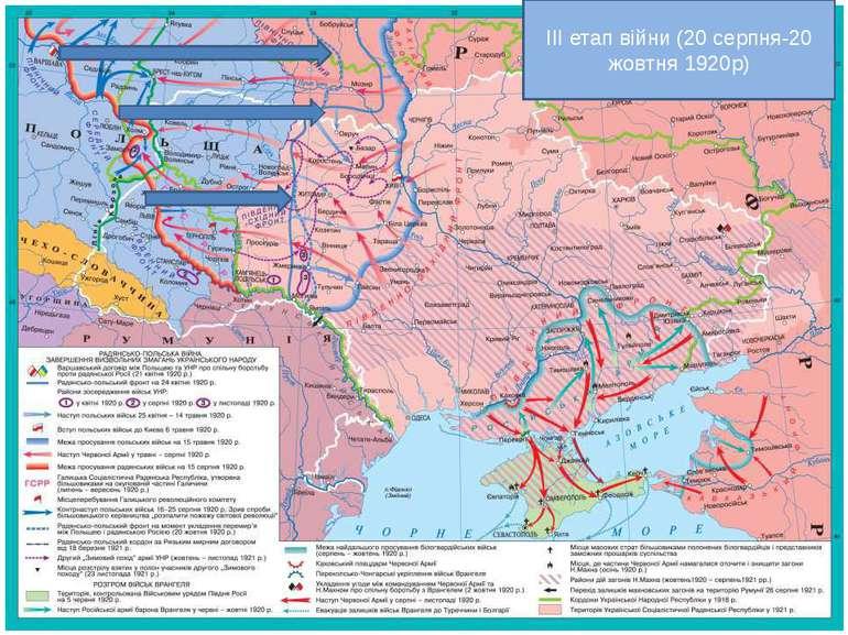 ІІІ етап війни (20 серпня-20 жовтня 1920р)
