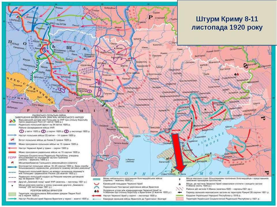 Штурм Криму 8-11 листопада 1920 року