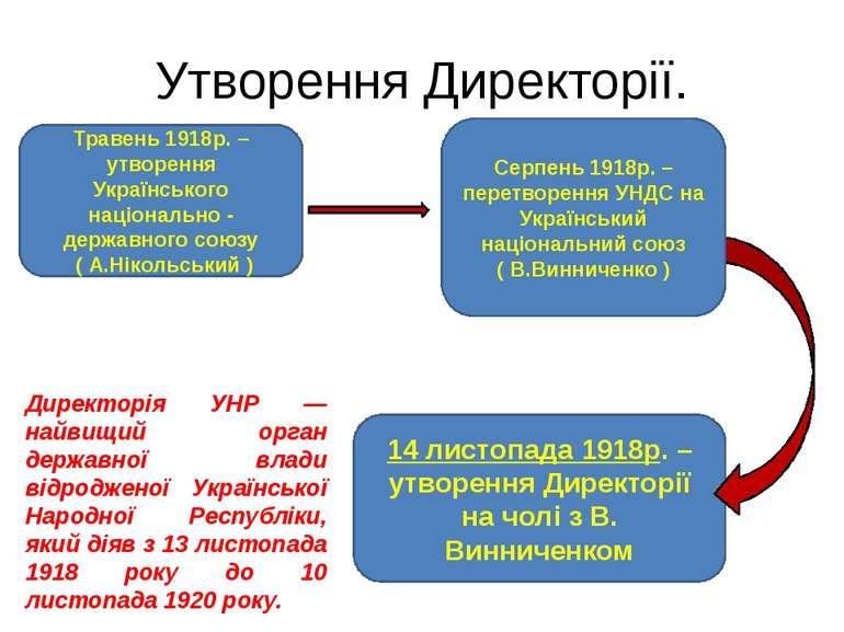 Утворення Директорії. Травень 1918р. – утворення Українського національно - д...
