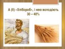 А (II) «Хлібороб», і нею володіють 30 – 40%