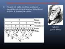Основні положення еволюційного вчення Ч.Дарвіна Ч.Дарвін (1809 -1882) Природн...