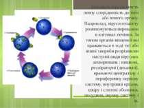 Більшість вірусів мають певну спорідненість до того або іншого органу. Наприк...