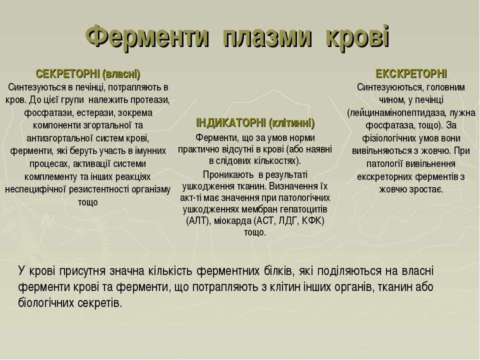 Ферменти плазми крові У крові присутня значна кількість ферментних білків, як...