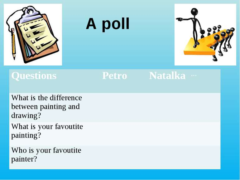 A poll Questions Petro Natalka … What is the difference between painting and ...