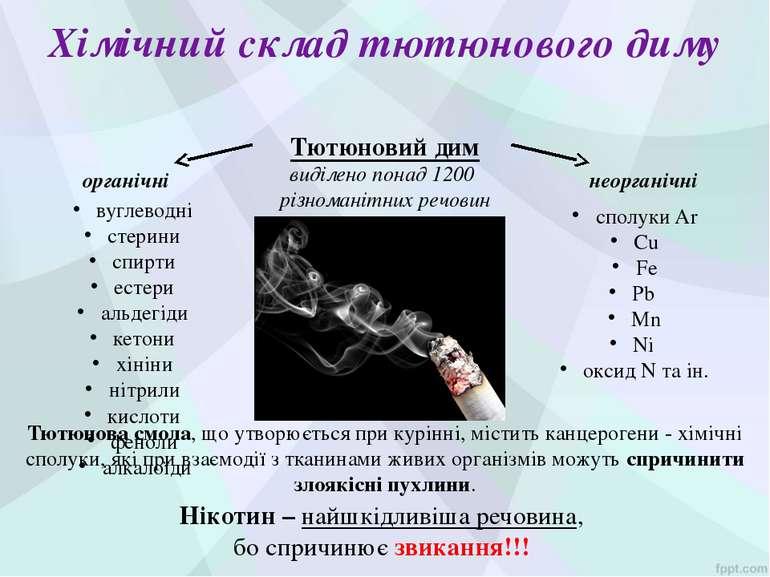 Хімічний склад тютюнового диму Тютюновий дим виділено понад 1200 різноманітни...