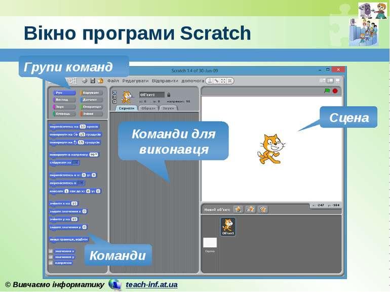 Вікно програми Scratch Групи команд Команди для виконавця Сцена Команди © Вив...