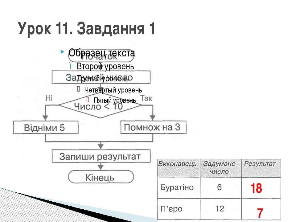 Урок 11. Завдання 1 18 7