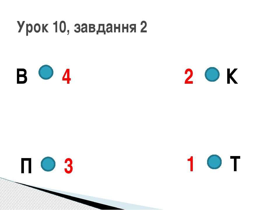 Урок 10, завдання 2 В П К Т 1 2 3 4