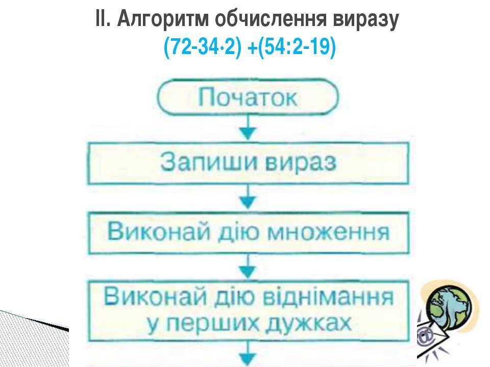II. Алгоритм обчислення виразу (72-34∙2) +(54:2-19)