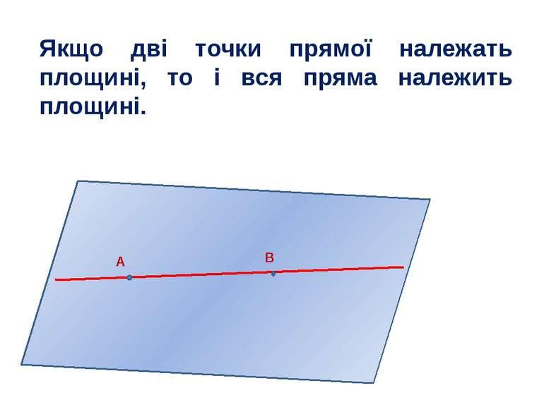 Якщо дві точки прямої належать площині, то і вся пряма належить площині. А В