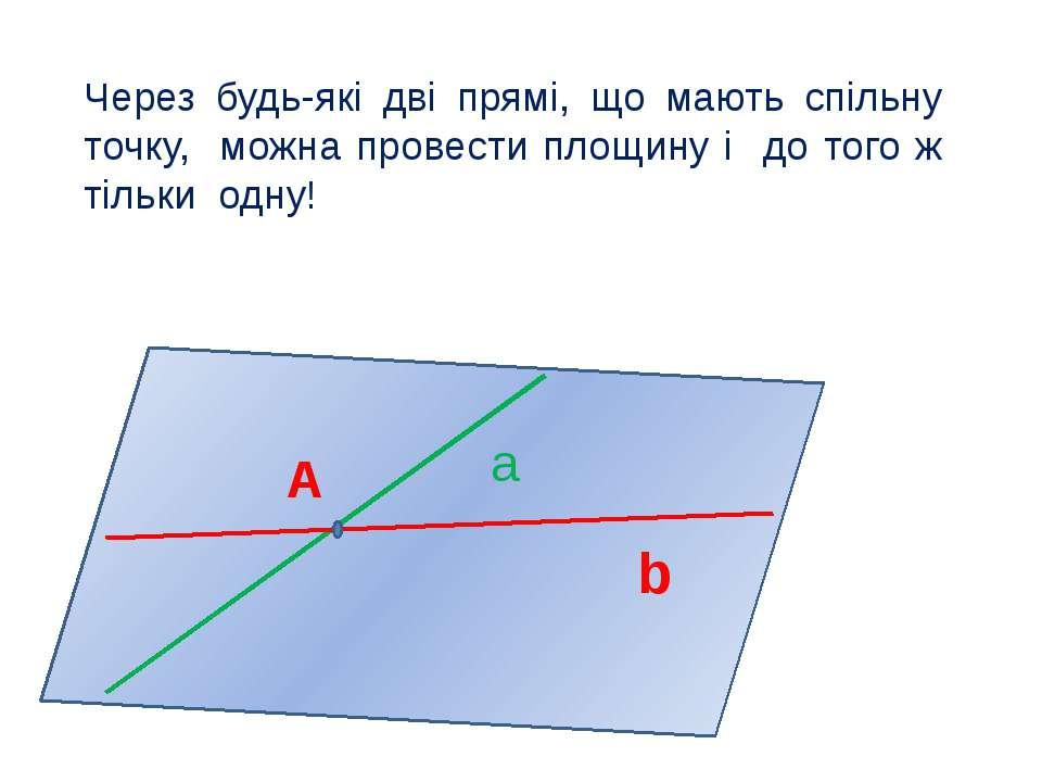a b A Через будь-які дві прямі, що мають спільну точку, можна провести площин...