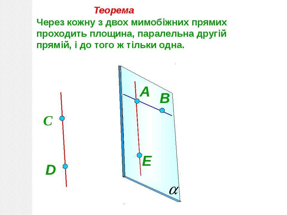 Через кожну з двох мимобіжних прямих проходить площина, паралельна другій пря...