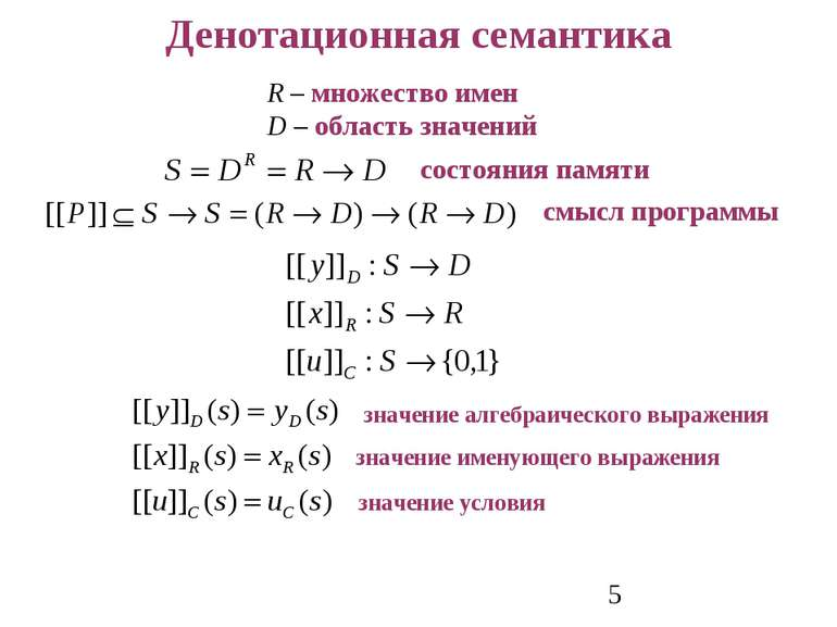 Денотационная семантика R – множество имен D – область значений состояния пам...