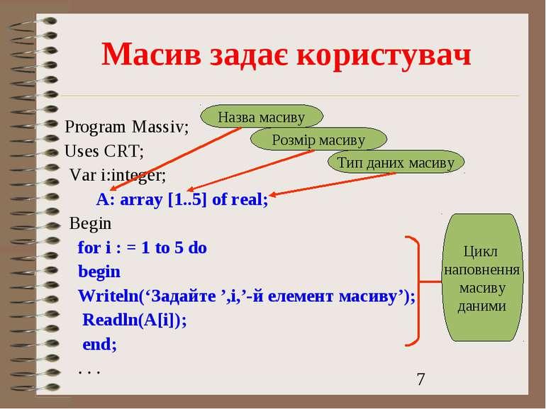 Масив задає користувач Program Massiv; Uses CRT; Var і:integer; A: array [1.....
