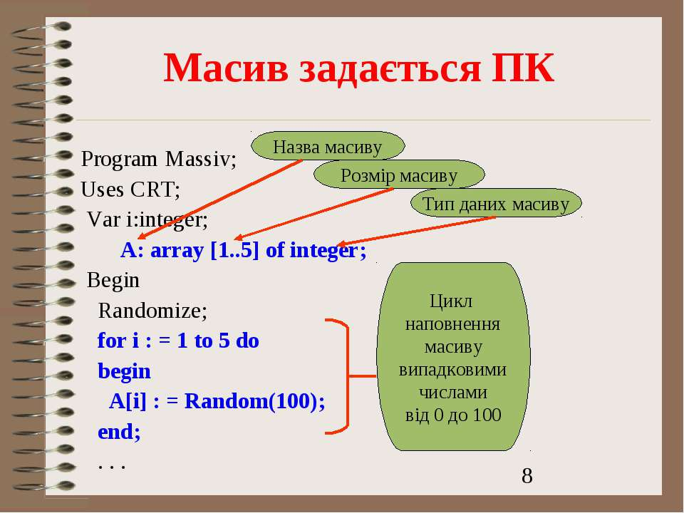 Масив задається ПК Program Massiv; Uses CRT; Var і:integer; A: array [1..5] o...