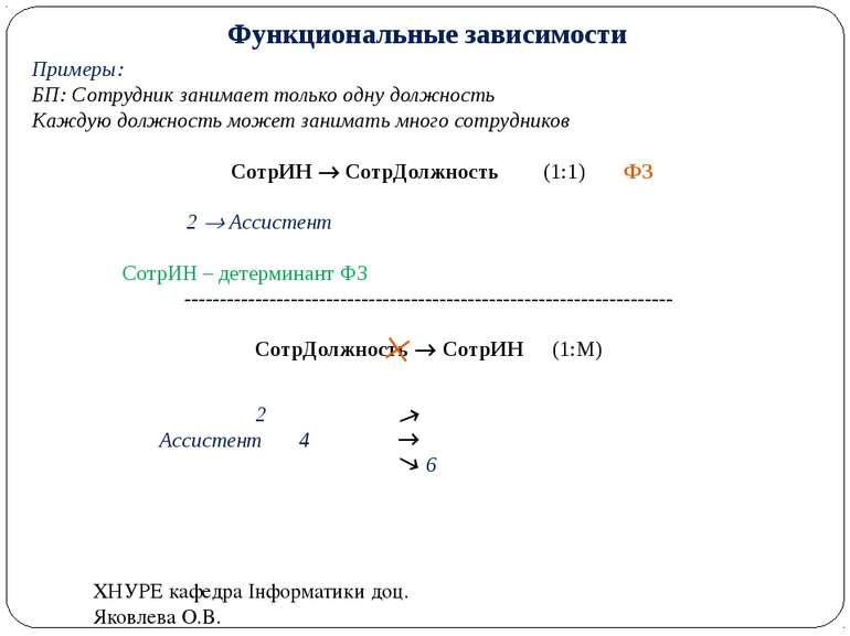Функциональные зависимости Примеры: БП: Сотрудник занимает только одну должно...