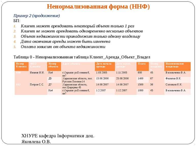 Ненормализованная форма (ННФ) Пример 2 (продолжение) БП: Клиент может арендов...