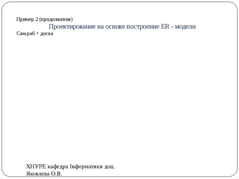 Пример 2 (продолжение) Проектирование на основе построение ER - модели Сам.ра...
