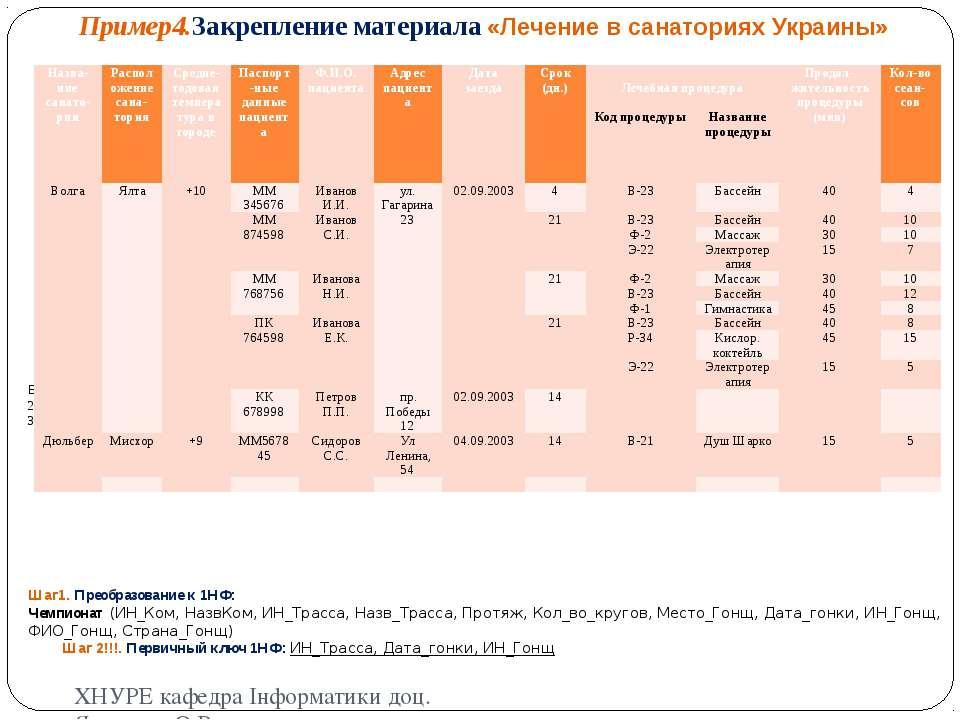 Пример4.Закрепление материала «Лечение в санаториях Украины» Рисунок –Дан фра...