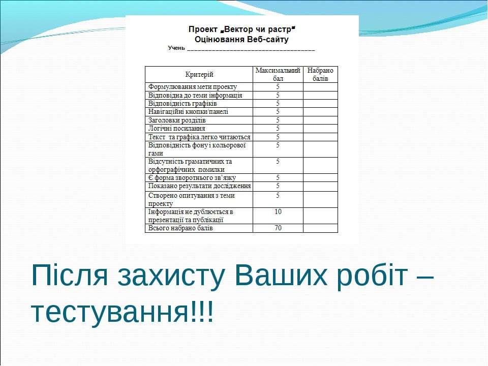 Після захисту Ваших робіт – тестування!!!