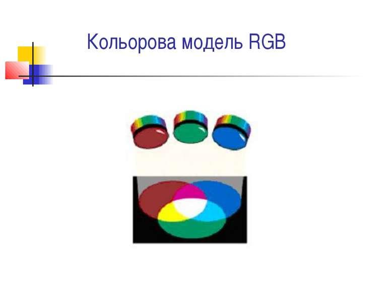 Кольорова модель RGB