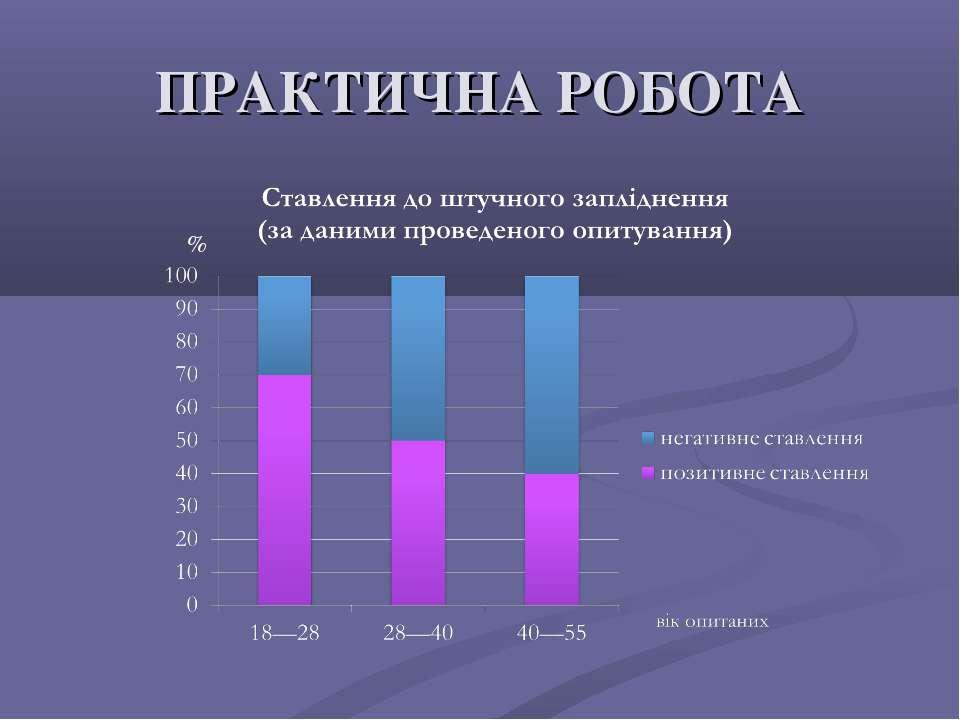 ПРАКТИЧНА РОБОТА %