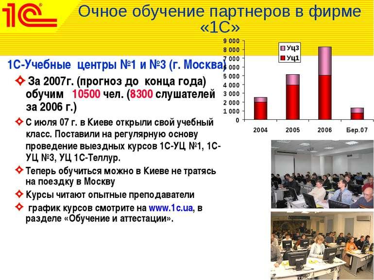 Очное обучение партнеров в фирме «1С» 1С-Учебные центры №1 и №3 (г. Москва) З...