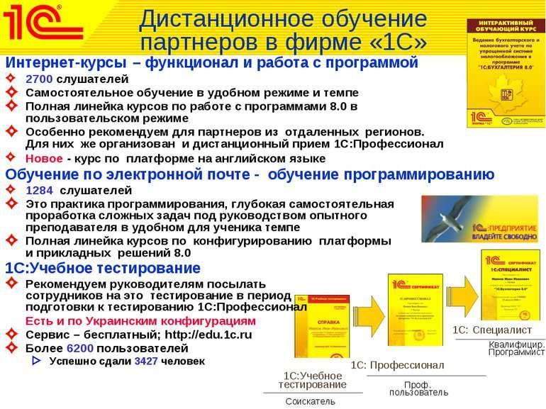 Дистанционное обучение партнеров в фирме «1С» Интернет-курсы – функционал и р...