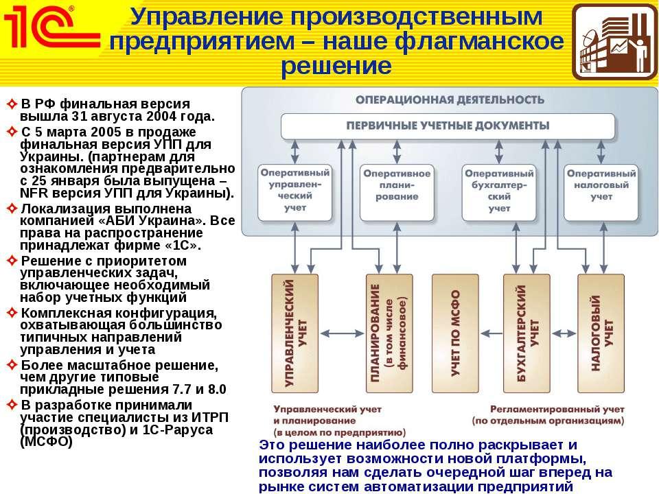 Управление производственным предприятием – наше флагманское решение В РФ фина...