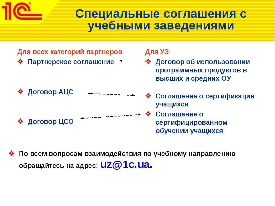 Специальные соглашения с учебными заведениями Для всех категорий партнеров Па...