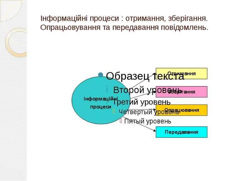 Інформаційні процеси : отримання, зберігання. Опрацьовування та передавання п...