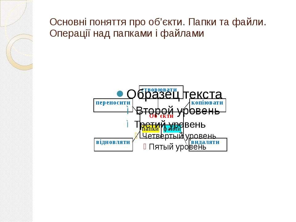 Основні поняття про об'єкти. Папки та файли. Операції над папками і файлами